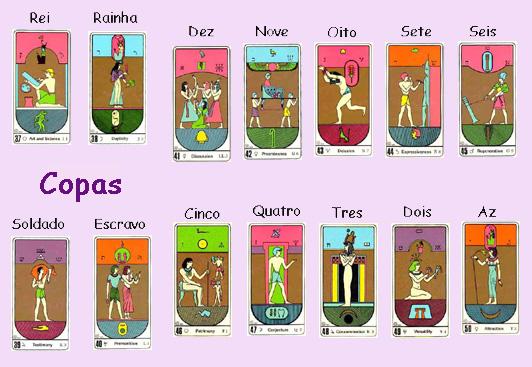 arcanos  sc 1 st  Tarot Door & Introdução ao estudo do Tarot Egípcio